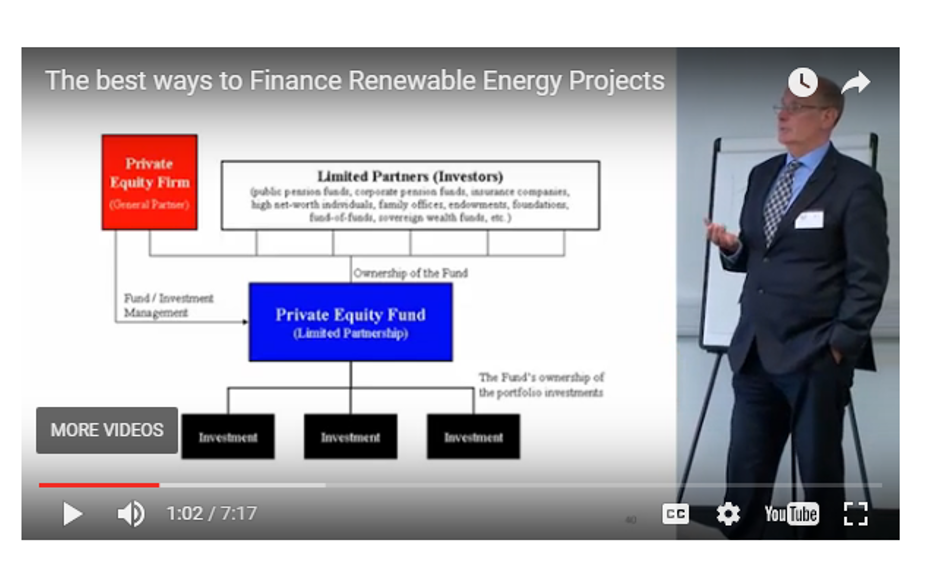 Managing Renewable Projects